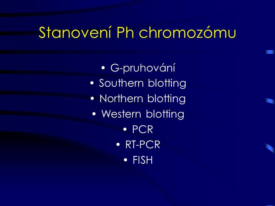 Fluorescenční in situ hybridizace (FISH) interfázní FISH (I-FISH) metafázní FISH (C-FISH) hypermetafázní FISH (HM-FISH) dual color FISH (D-FISH) four color FISH (F-FISH) multi color FISH (M-FISH)