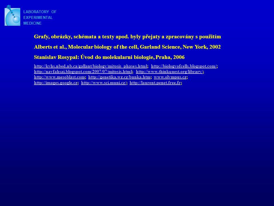 LABORATORY OF EXPERIMENTAL MEDICINE Grafy, obrázky, schémata a texty apod.