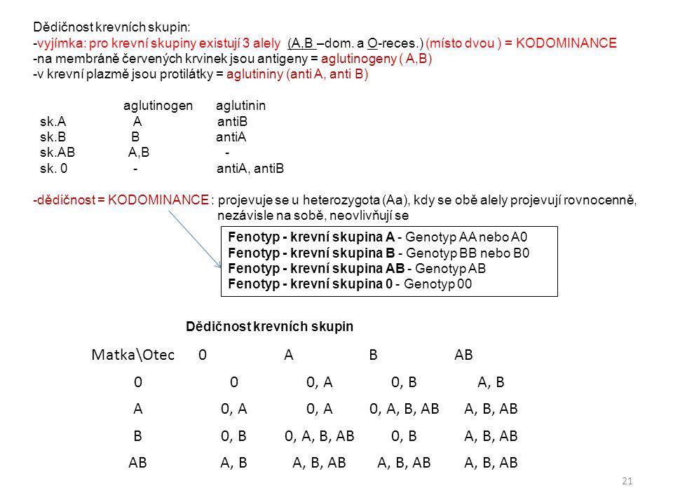 21 Dědičnost krevních skupin: -vyjímka: pro krevní skupiny existují 3 alely (A,B –dom. a O-reces.) (místo dvou ) = KODOMINANCE -na membráně červených