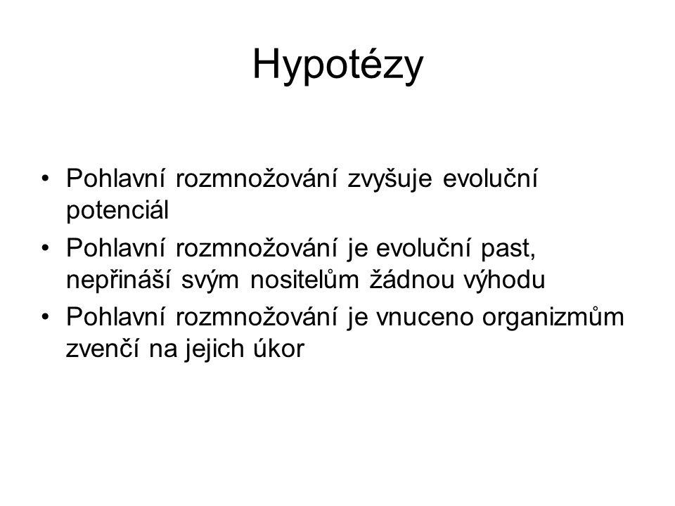 Hypotézy Pohlavní rozmnožování zvyšuje evoluční potenciál Pohlavní rozmnožování je evoluční past, nepřináší svým nositelům žádnou výhodu Pohlavní rozm