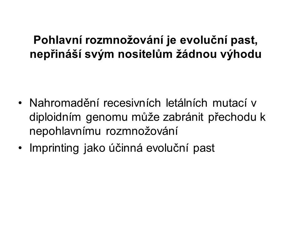 Pohlavní rozmnožování je evoluční past, nepřináší svým nositelům žádnou výhodu Nahromadění recesivních letálních mutací v diploidním genomu může zabrá