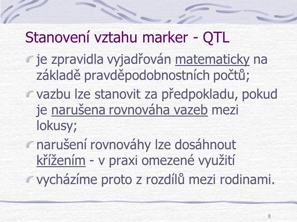 8 Stanovení vztahu marker - QTL je zpravidla vyjadřován matematicky na základě pravděpodobnostních počtů; vazbu lze stanovit za předpokladu, pokud je
