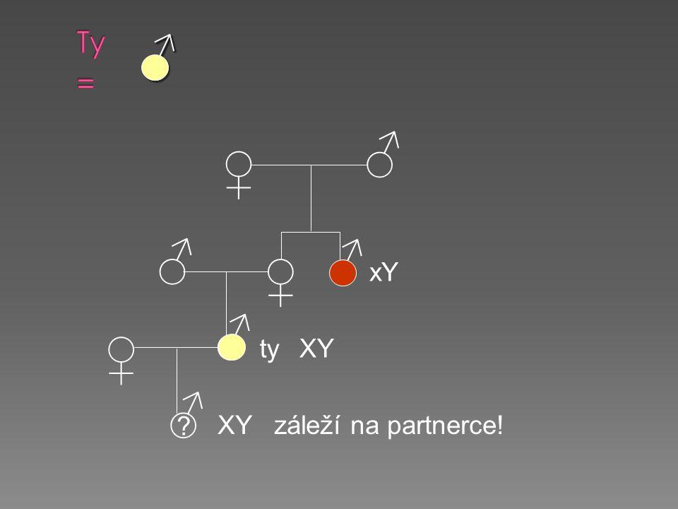 ♂ ♂ ♀ ♀ ♂ ♂ ♀ ♂ ♂ ? xY tyXY XY záleží na partnerce!