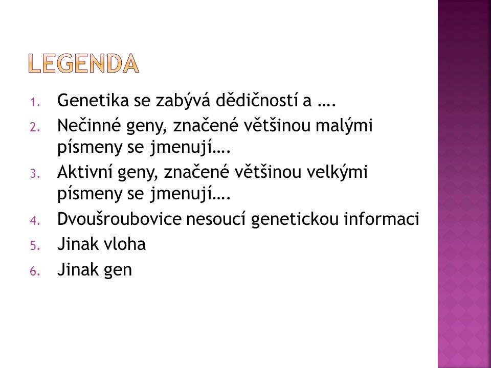 1. Genetika se zabývá dědičností a …. 2.