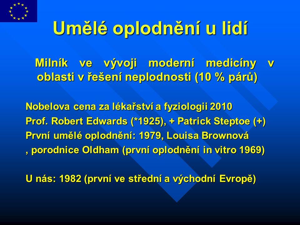 Umělé oplodnění u lidí Milník ve vývoji moderní medicíny v oblasti v řešení neplodnosti (10 % párů) Milník ve vývoji moderní medicíny v oblasti v řešení neplodnosti (10 % párů) Nobelova cena za lékařství a fyziologii 2010 Prof.