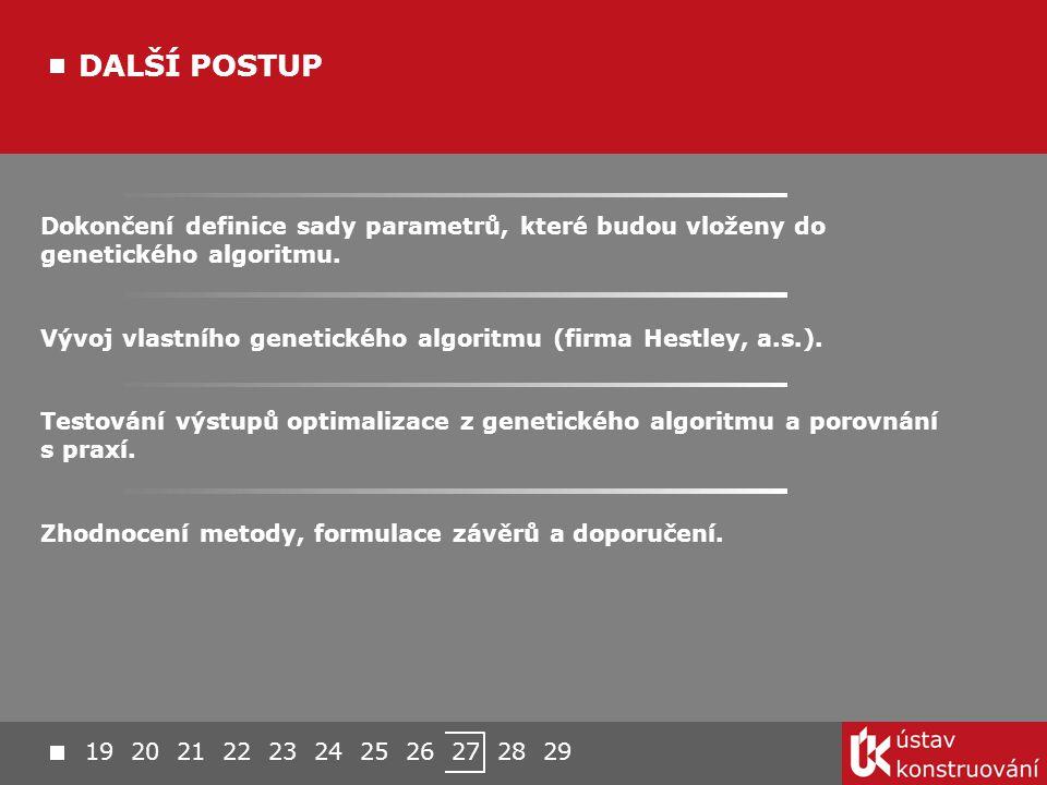 Dokončení definice sady parametrů, které budou vloženy do genetického algoritmu. Vývoj vlastního genetického algoritmu (firma Hestley, a.s.). Testován