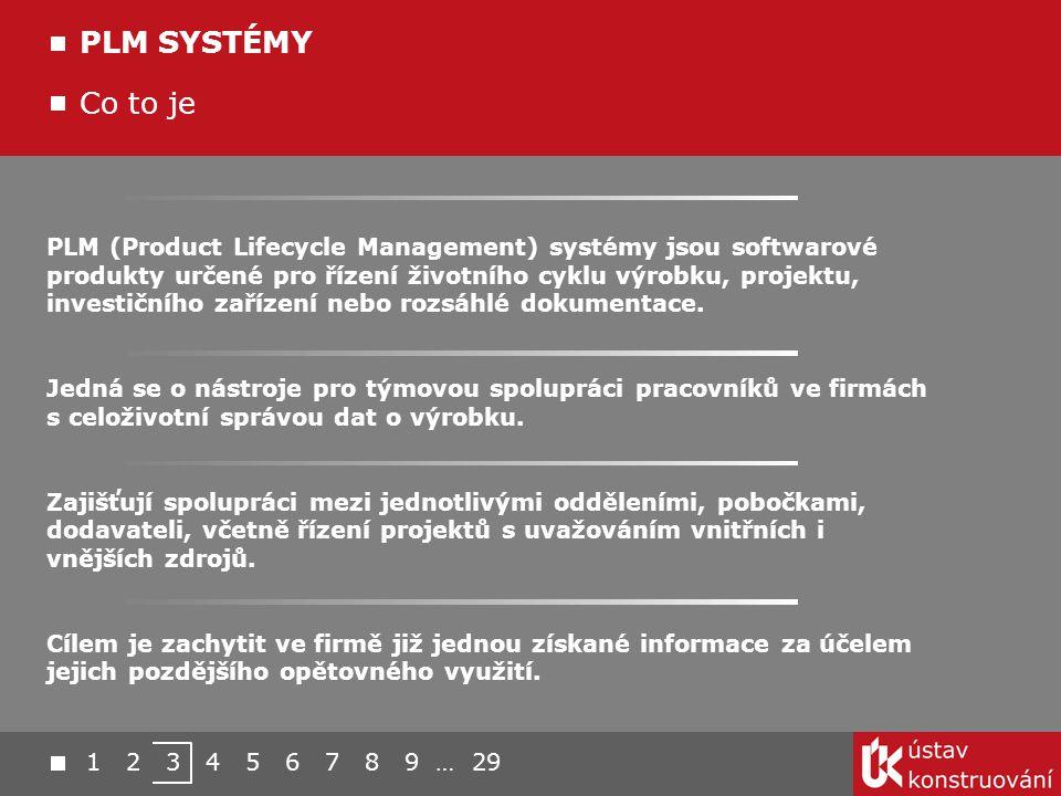 PLM (Product Lifecycle Management) systémy jsou softwarové produkty určené pro řízení životního cyklu výrobku, projektu, investičního zařízení nebo ro
