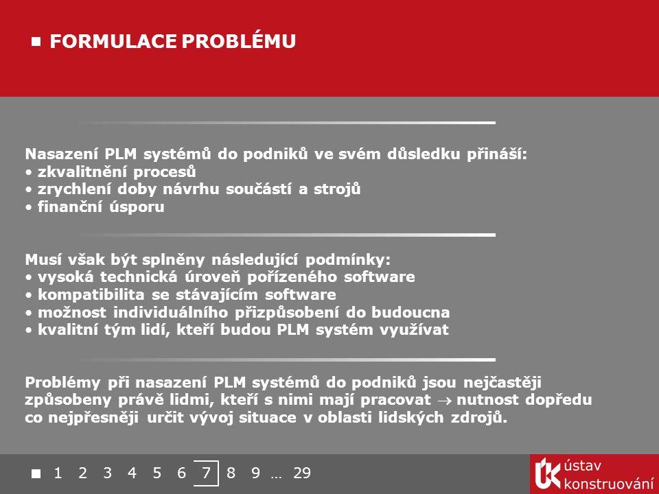 V praxi existují při zavádění PLM systémů (z hlediska managementu podniků) oprávněné obavy o úspěch celého projektu.