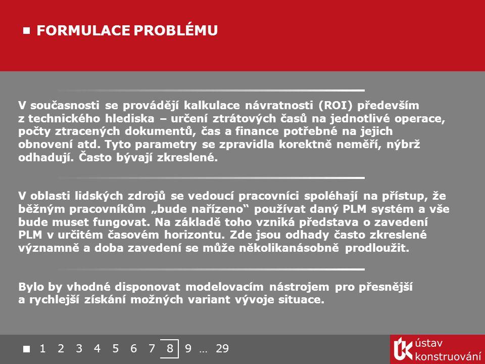 STRUKTURA PREZENTACE 1 2 3 4 5 6 7 8 9 … 29 Formulace problému Sociální systémy Dílčí výsledky Genetické algoritmy PLM systémy Cíl doktorské prace