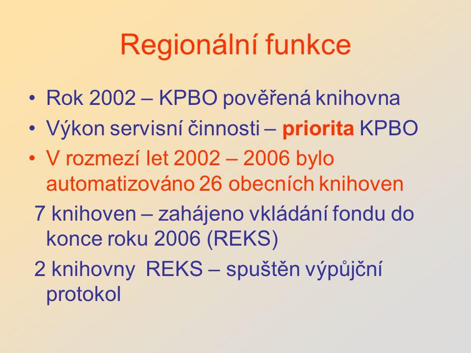 Regionální funkce Rok 2002 – KPBO pověřená knihovna Výkon servisní činnosti – priorita KPBO V rozmezí let 2002 – 2006 bylo automatizováno 26 obecních knihoven 7 knihoven – zahájeno vkládání fondu do konce roku 2006 (REKS) 2 knihovny REKS – spuštěn výpůjční protokol