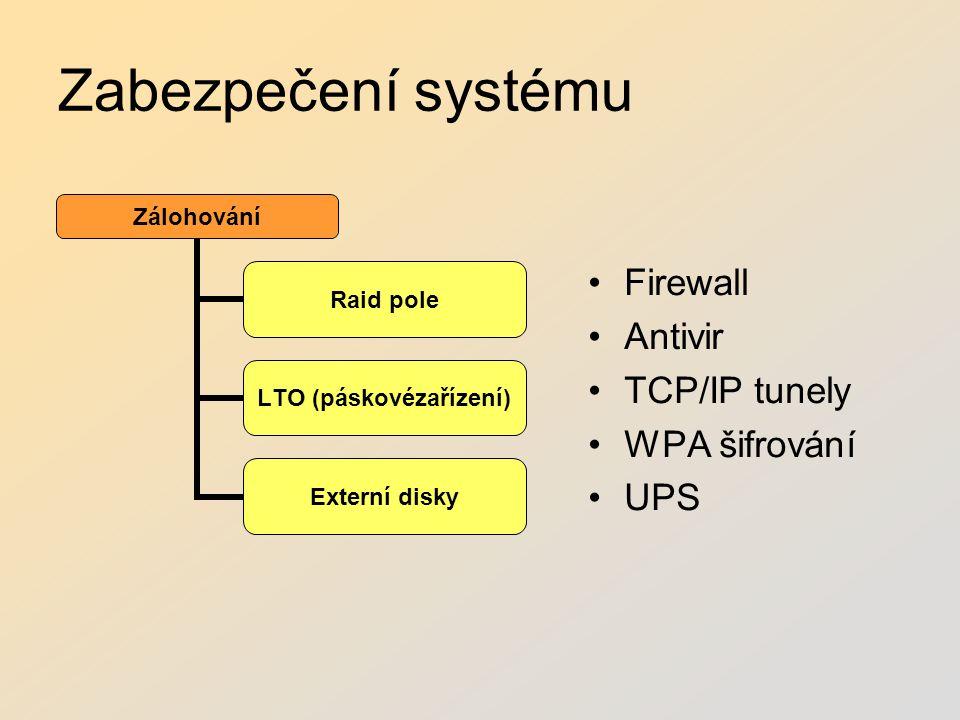Zabezpečení systému Firewall Antivir TCP/IP tunely WPA šifrování UPS Zálohování Raid pole LTO (páskovézařízení) Externí disky