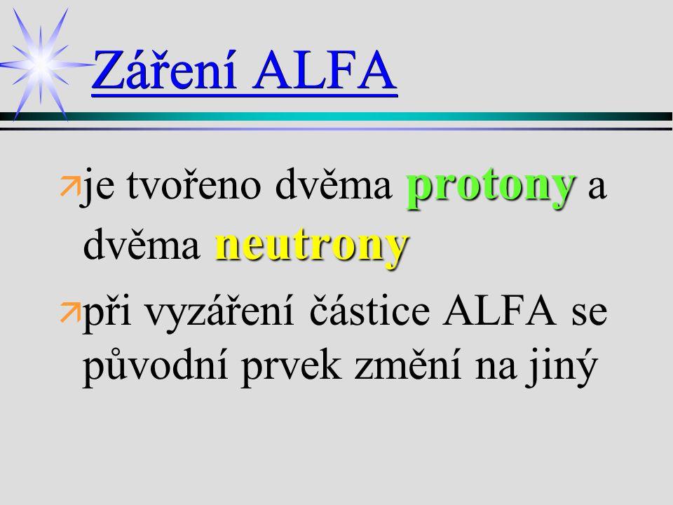Záření ALFA ä protony neutrony ä je tvořeno dvěma protony a dvěma neutrony ä ä při vyzáření částice ALFA se původní prvek změní na jiný