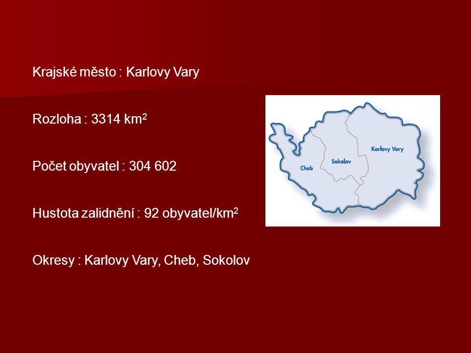 Krajské město : Karlovy Vary Rozloha : 3314 km 2 Počet obyvatel : 304 602 Hustota zalidnění : 92 obyvatel/km 2 Okresy : Karlovy Vary, Cheb, Sokolov