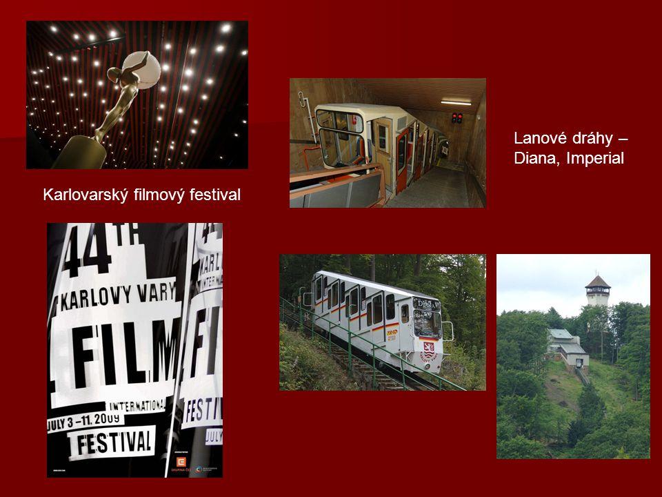 Karlovarský filmový festival Lanové dráhy – Diana, Imperial