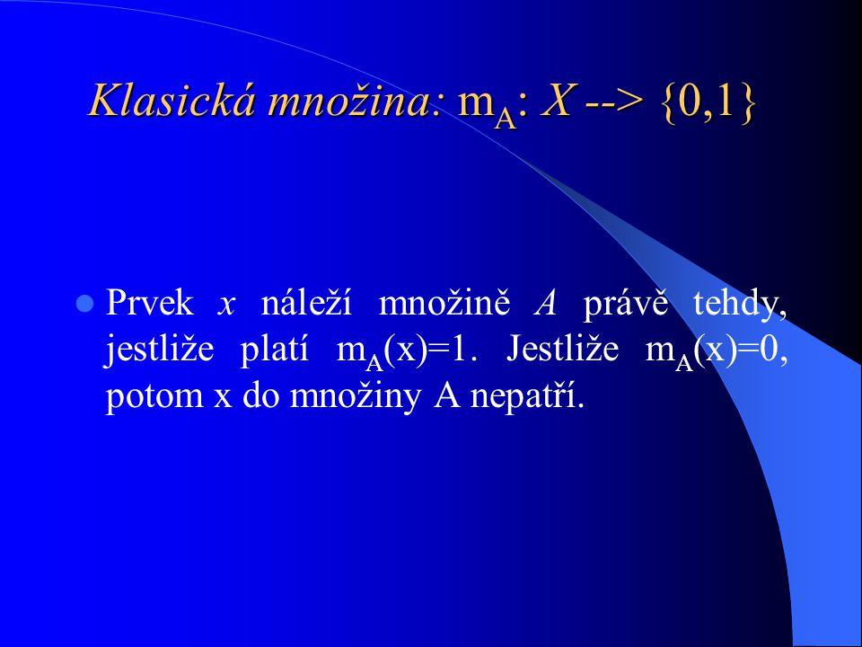 Klasická množina: m A : X --> {0,1} Prvek x náleží množině A právě tehdy, jestliže platí m A (x)=1. Jestliže m A (x)=0, potom x do množiny A nepatří.