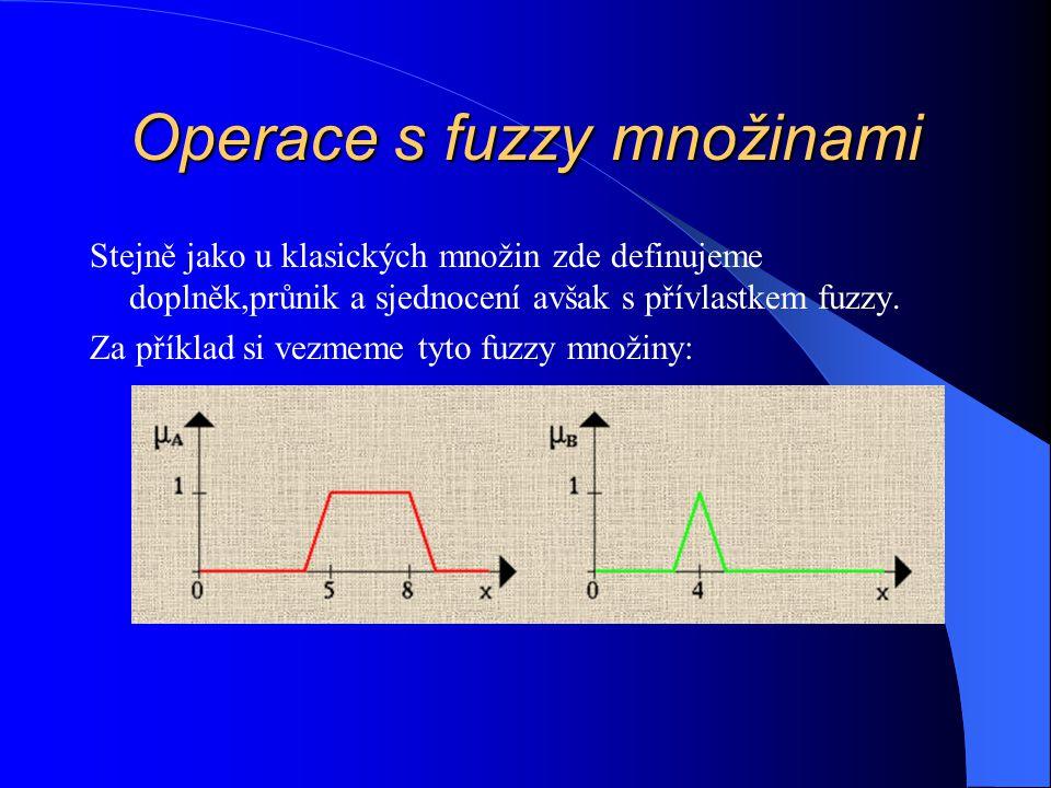 Operace s fuzzy množinami Stejně jako u klasických množin zde definujeme doplněk,průnik a sjednocení avšak s přívlastkem fuzzy. Za příklad si vezmeme