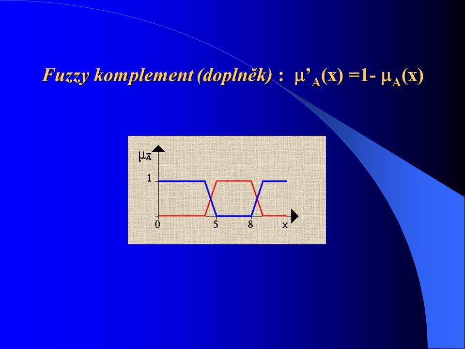 Fuzzy komplement (doplněk) :  ' A (x) =1-  A (x)