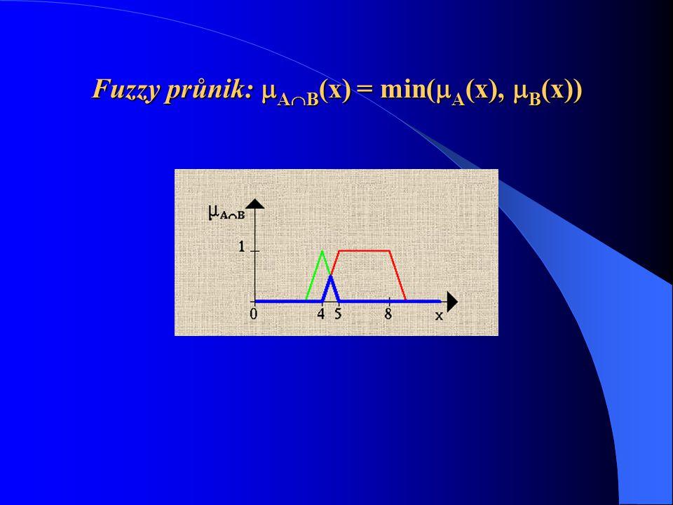 Fuzzy průnik:  A  B (x) = min(  A (x),  B (x))