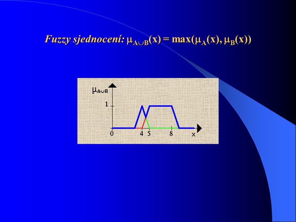 Fuzzy sjednocení:  A  B (x) = max(  A (x),  B (x))