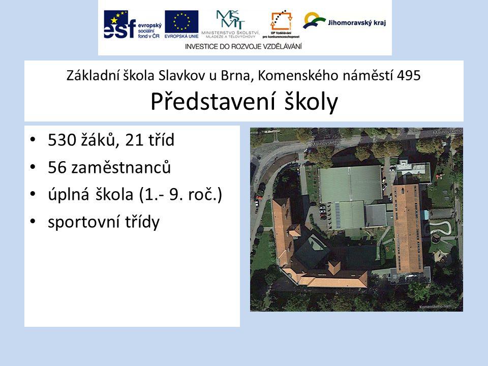 Základní škola Slavkov u Brna, Komenského náměstí 495 Představení školy 530 žáků, 21 tříd 56 zaměstnanců úplná škola (1.- 9.