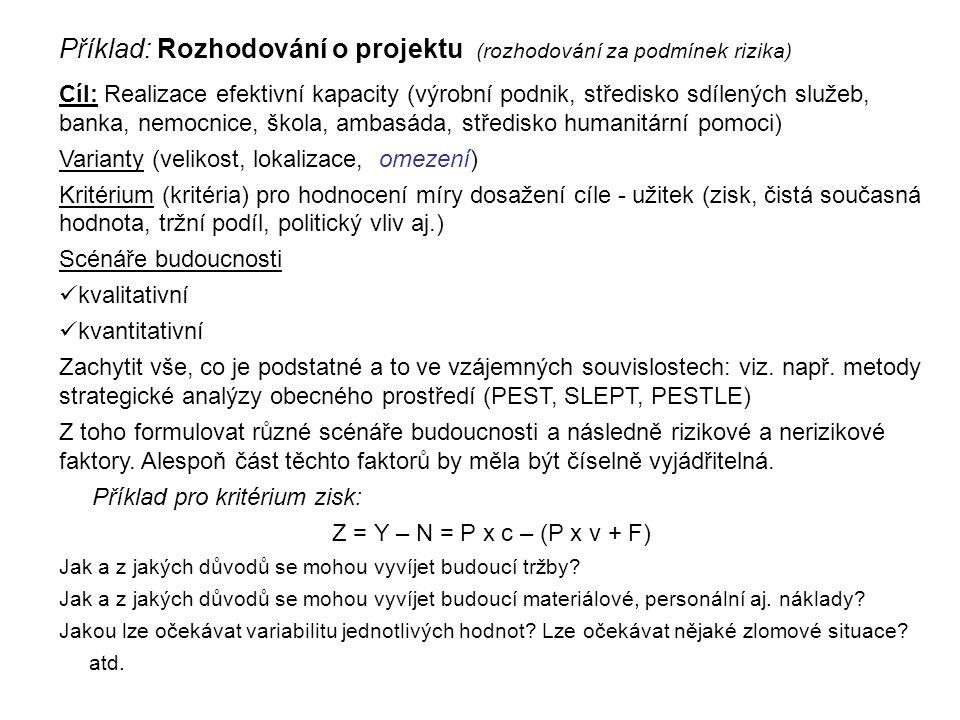 Příklad: Rozhodování o projektu (rozhodování za podmínek rizika) Cíl: Realizace efektivní kapacity (výrobní podnik, středisko sdílených služeb, banka,