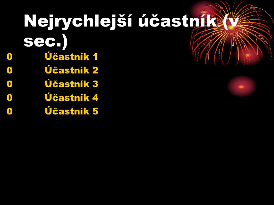 Nejrychlejší účastník (v sec.) 0Účastník 1 0Účastník 2 0Účastník 3 0Účastník 4 0Účastník 5