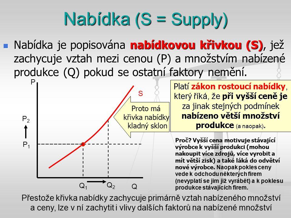 Nabídka (S = Supply) Nabídka je popisována nabídkovou křivkou (S), jež zachycuje vztah mezi cenou (P) a množstvím nabízené produkce (Q) pokud se ostat