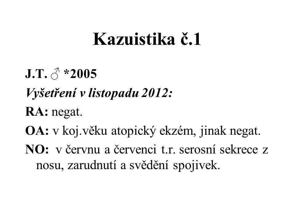 Kazuistika č.1 J.T. ♂ *2005 Vyšetření v listopadu 2012: RA: negat. OA: v koj.věku atopický ekzém, jinak negat. NO: v červnu a červenci t.r. serosní se