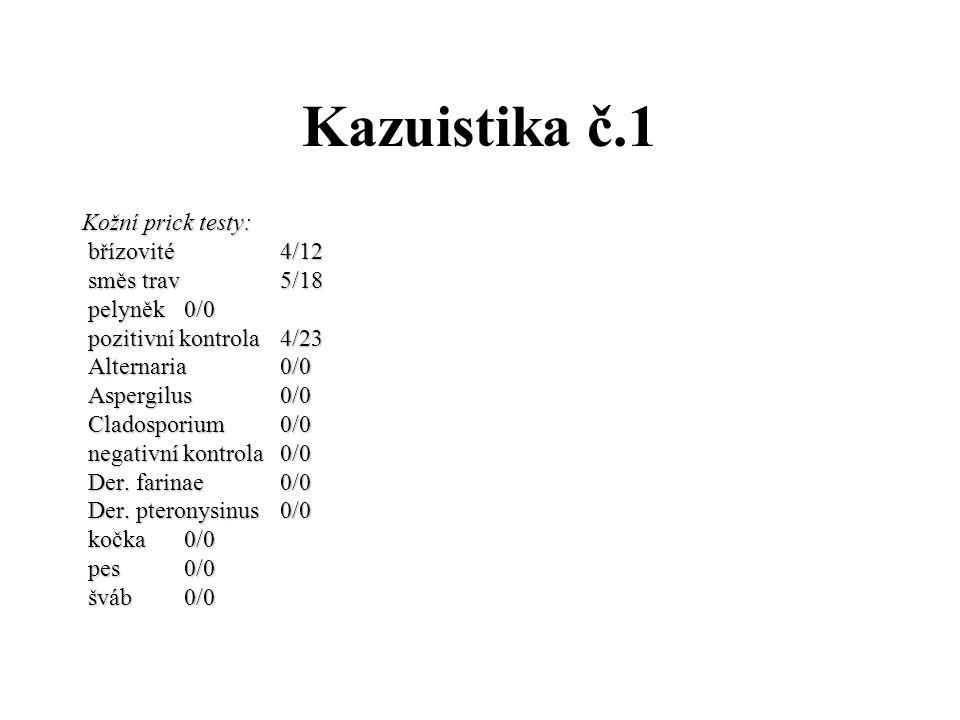 Kazuistika č.1 Kožní prick testy: břízovité 4/12 břízovité 4/12 směs trav 5/18 směs trav 5/18 pelyněk 0/0 pelyněk 0/0 pozitivní kontrola 4/23 pozitivn
