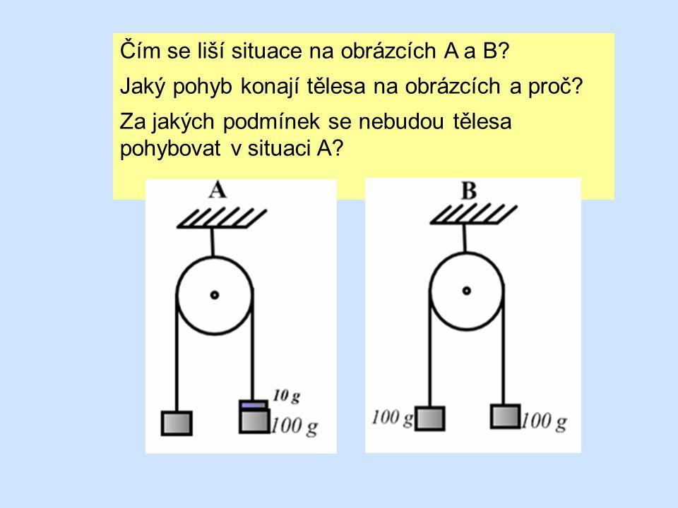 Veličiny popisující nerovnoměrný pohyb: Dráha : s Průměrná rychlost: V p = s : t Čas: t Průměrnou rychlost nerovnoměrného pohybu určíme tak, že celkovou uraženou dráhu vydělíme celkovým časem pohybu.