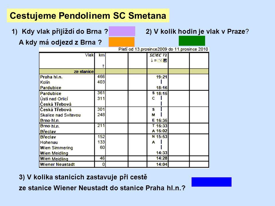 Cestujeme Pendolinem SC Smetana 1)Kdy vlak přijíždí do Brna .