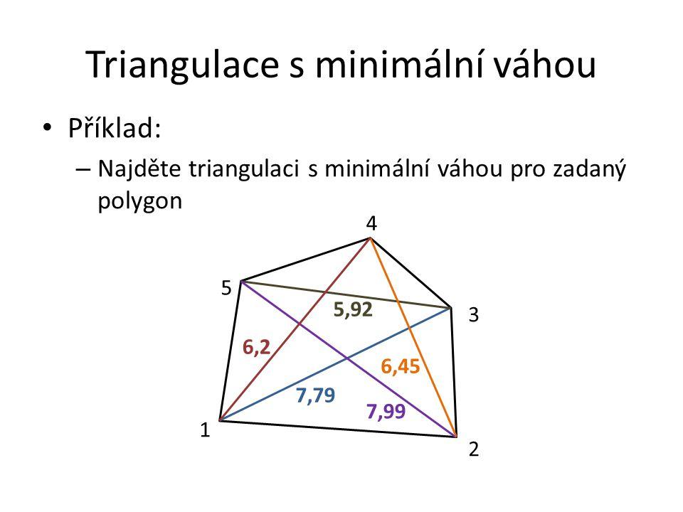 Triangulace s minimální váhou Příklad: – Najděte triangulaci s minimální váhou pro zadaný polygon 1 2 3 4 5 7,79 7,99 6,2 6,45 5,92