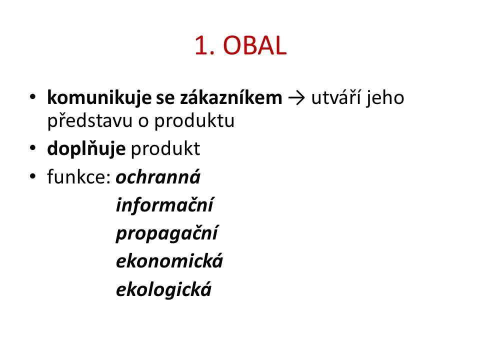 1. OBAL komunikuje se zákazníkem → utváří jeho představu o produktu doplňuje produkt funkce: ochranná informační propagační ekonomická ekologická