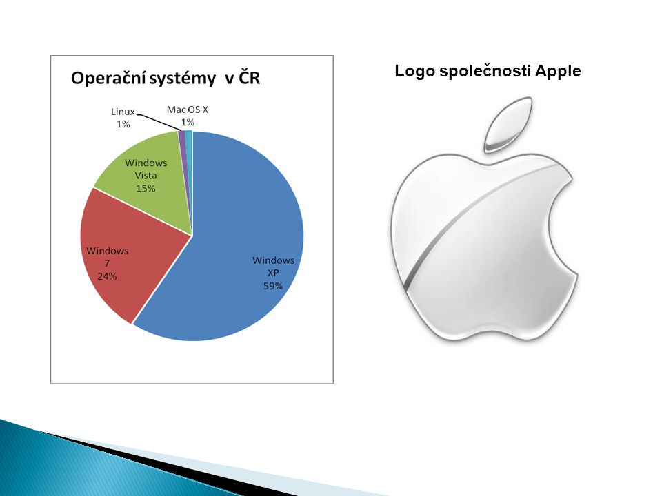 Logo společnosti Apple