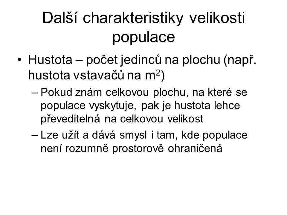 Další charakteristiky velikosti populace Hustota – počet jedinců na plochu (např.