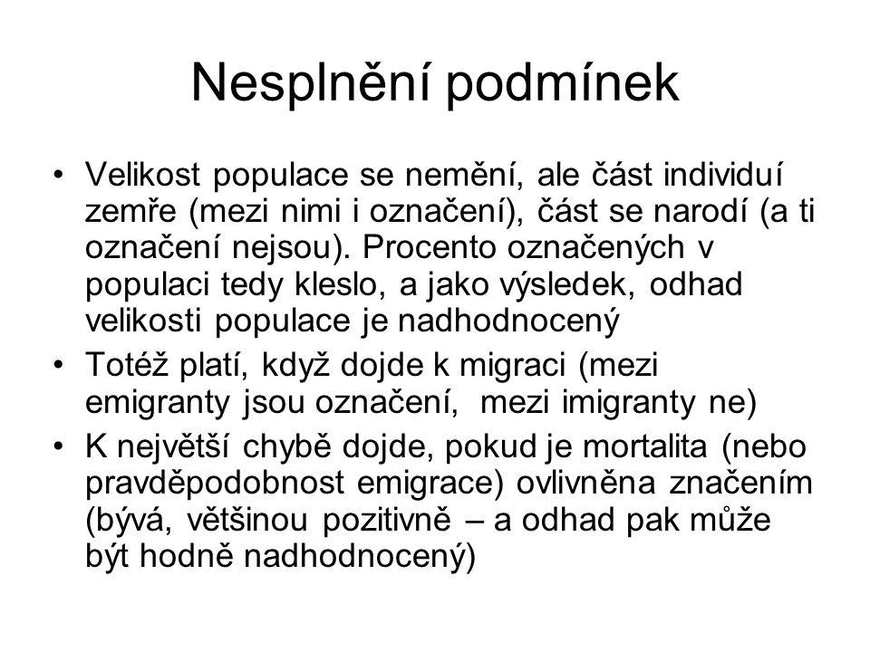 Nesplnění podmínek Velikost populace se nemění, ale část individuí zemře (mezi nimi i označení), část se narodí (a ti označení nejsou).