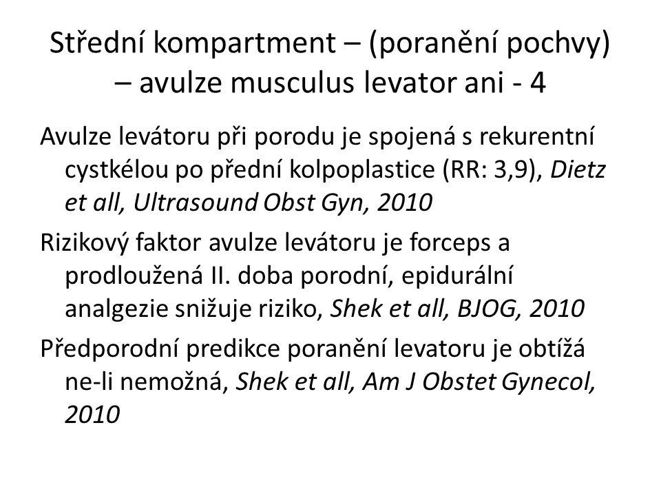 Střední kompartment – (poranění pochvy) – avulze musculus levator ani - 4 Avulze levátoru při porodu je spojená s rekurentní cystkélou po přední kolpo