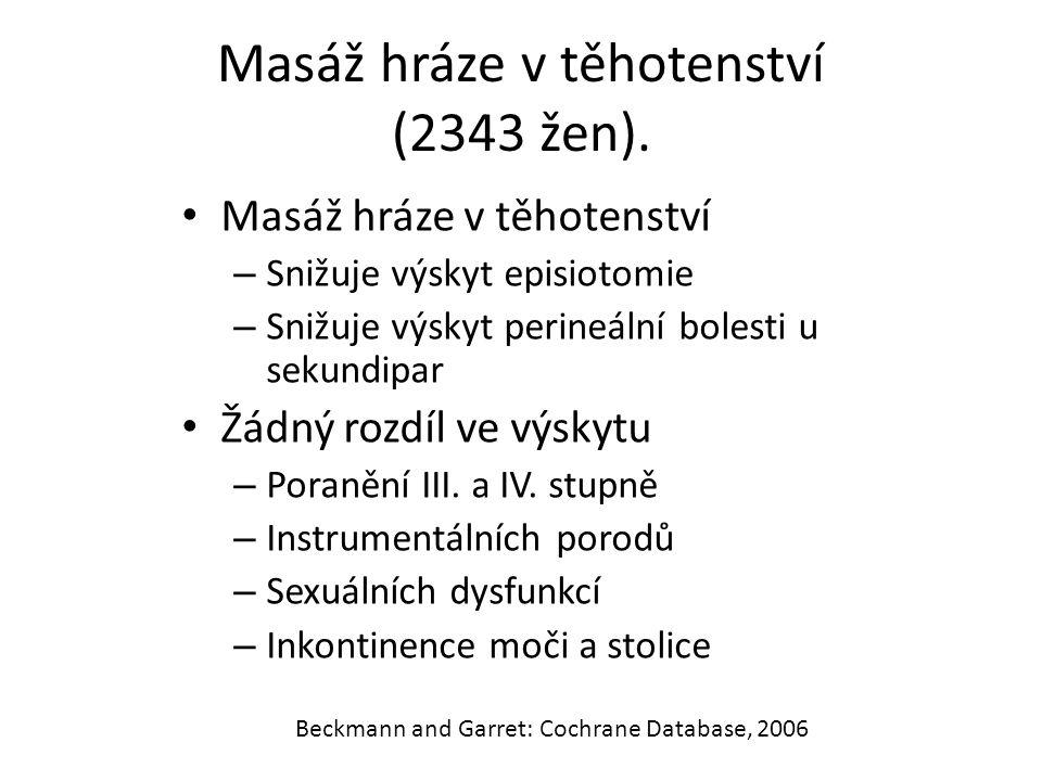 Masáž hráze v těhotenství (2343 žen). Masáž hráze v těhotenství – Snižuje výskyt episiotomie – Snižuje výskyt perineální bolesti u sekundipar Žádný ro