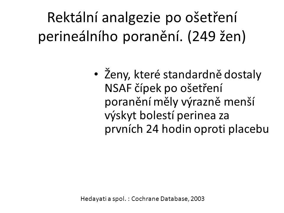 Rektální analgezie po ošetření perineálního poranění. (249 žen) Ženy, které standardně dostaly NSAF čípek po ošetření poranění měly výrazně menší výsk