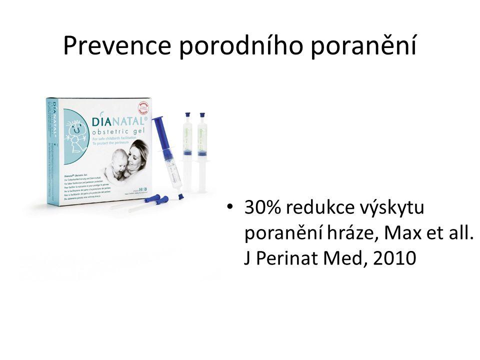 Prevence porodního poranění 30% redukce výskytu poranění hráze, Max et all. J Perinat Med, 2010