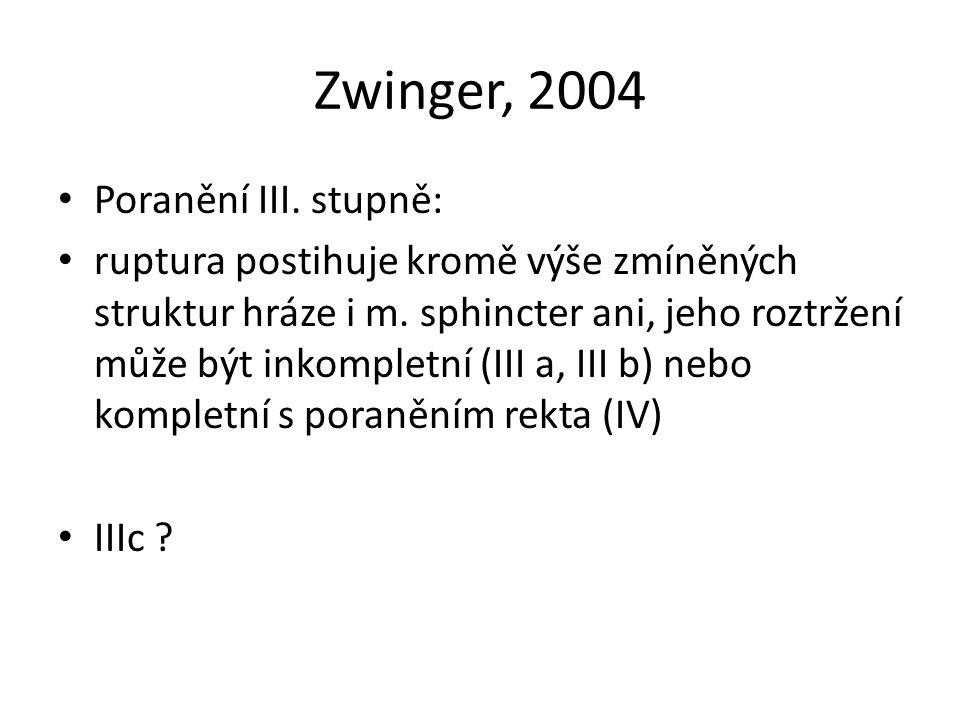 Zwinger, 2004 Poranění III. stupně: ruptura postihuje kromě výše zmíněných struktur hráze i m. sphincter ani, jeho roztržení může být inkompletní (III