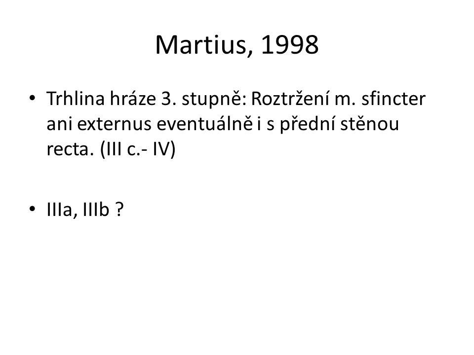 Martius, 1998 Trhlina hráze 3. stupně: Roztržení m. sfincter ani externus eventuálně i s přední stěnou recta. (III c.- IV) IIIa, IIIb ?