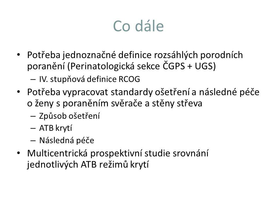 Co dále Potřeba jednoznačné definice rozsáhlých porodních poranění (Perinatologická sekce ČGPS + UGS) – IV. stupňová definice RCOG Potřeba vypracovat