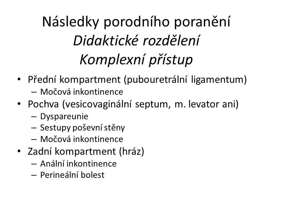 Následky porodního poranění Didaktické rozdělení Komplexní přístup Přední kompartment (pubouretrální ligamentum) – Močová inkontinence Pochva (vesicov
