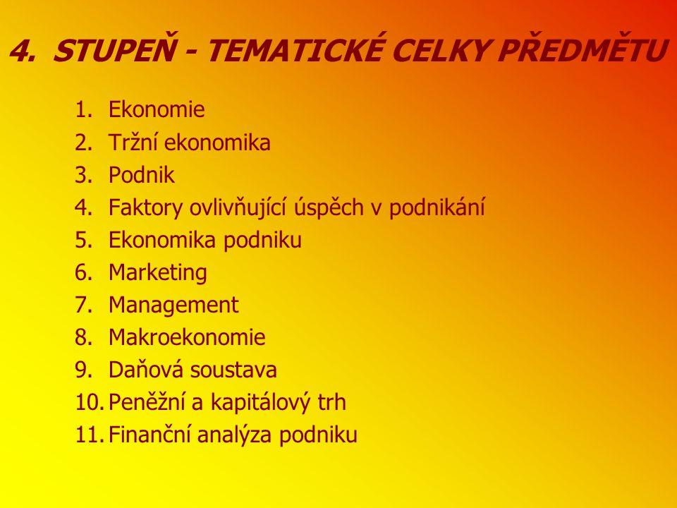 4.STUPEŇ - TEMATICKÉ CELKY PŘEDMĚTU 1.Ekonomie 2.Tržní ekonomika 3.Podnik 4.Faktory ovlivňující úspěch v podnikání 5.Ekonomika podniku 6.Marketing 7.M