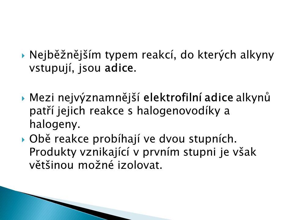  Nejběžnějším typem reakcí, do kterých alkyny vstupují, jsou adice.  Mezi nejvýznamnější elektrofilní adice alkynů patří jejich reakce s halogenovod