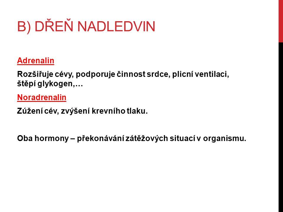 B) DŘEŇ NADLEDVIN Adrenalin Rozšiřuje cévy, podporuje činnost srdce, plicní ventilaci, štěpí glykogen,… Noradrenalin Zúžení cév, zvýšení krevního tlaku.