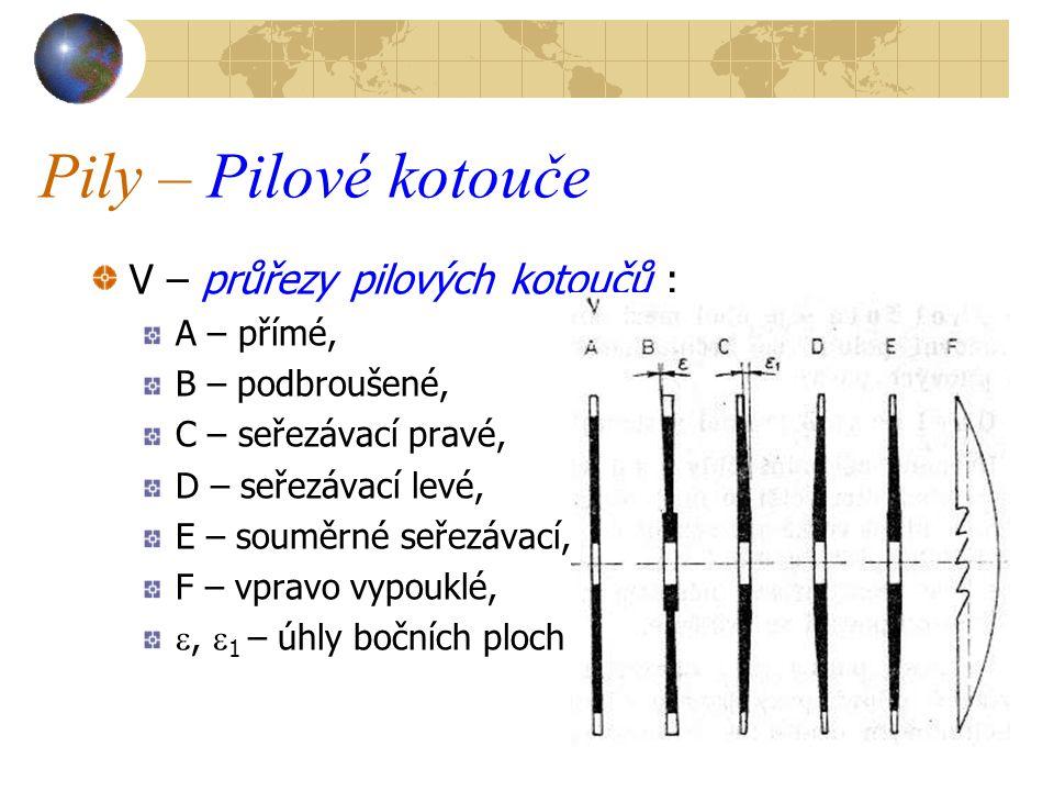 Pily – Pilové kotouče V – průřezy pilových kotoučů : A – přímé, B – podbroušené, C – seřezávací pravé, D – seřezávací levé, E – souměrné seřezávací, F – vpravo vypouklé, ,  1 – úhly bočních ploch
