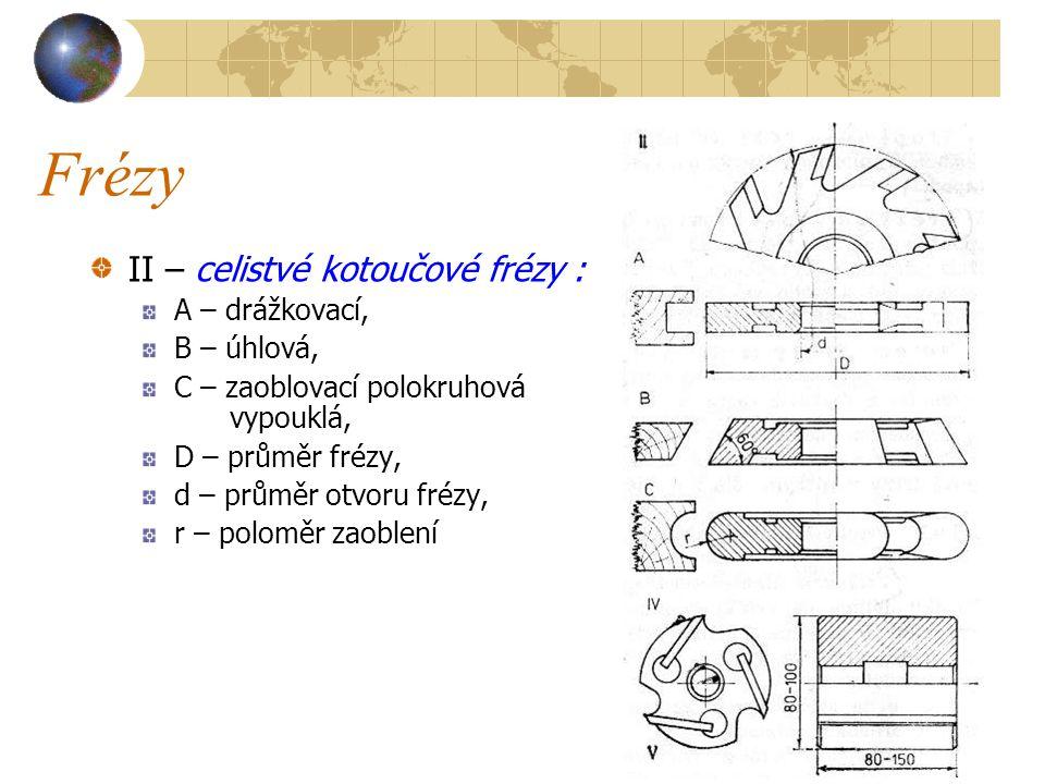 Frézy II – celistvé kotoučové frézy : A – drážkovací, B – úhlová, C – zaoblovací polokruhová vypouklá, D – průměr frézy, d – průměr otvoru frézy, r – poloměr zaoblení