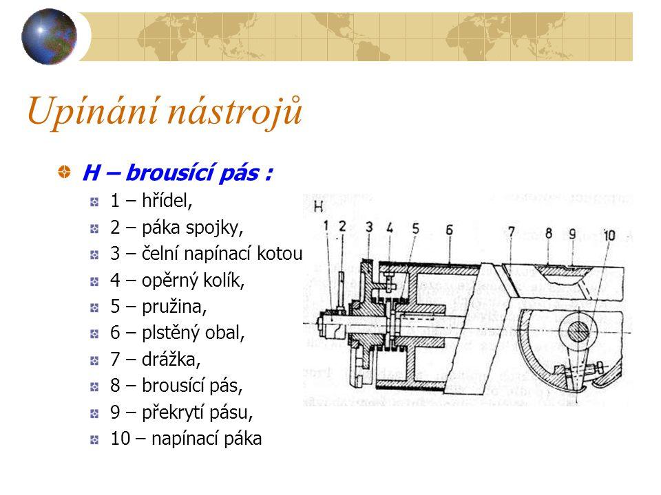 Upínání nástrojů H – brousící pás : 1 – hřídel, 2 – páka spojky, 3 – čelní napínací kotouč, 4 – opěrný kolík, 5 – pružina, 6 – plstěný obal, 7 – drážka, 8 – brousící pás, 9 – překrytí pásu, 10 – napínací páka